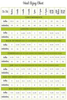 Head sizing chart for crochet hats (newborn-adult large)