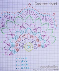 octagon - crochet coaster pattern 1