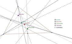Los centros del triángulo: incentro, baricentro, circuncentro y ortocentro - Gaussianos | Gaussianos