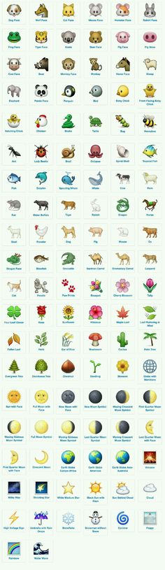 Full Emoji Data  Icon    Emoji Chart