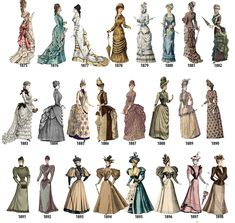 haute couture fashion Archives - Best Fashion Tips 1870s Fashion, Edwardian Fashion, Vintage Fashion, Moda Vintage, Vintage Mode, Historical Costume, Historical Clothing, Mode Costume, 19th Century Fashion