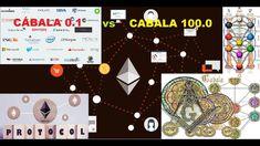 ¡¡¡ EMPIEZA LA CÁBALA 0.1 !!! (ENS - ETHEREUM) - http://www.misterioyconspiracion.com/empieza-la-cabala-0-1-ens-ethereum/
