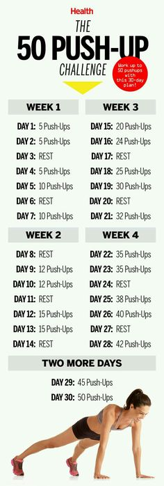 Starting on April 1st I want all of you to join me in a pushup challenge...all you will need is a towel or mat, water, a fabric tape measurer and a camera. The challenge will consist of you getting the pushups recorded and posting them. But before we begin take the measurements of your body and record, at the end we will take another measurement and compare.