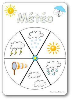La roue de la météo images