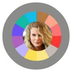 färganalys personlighet