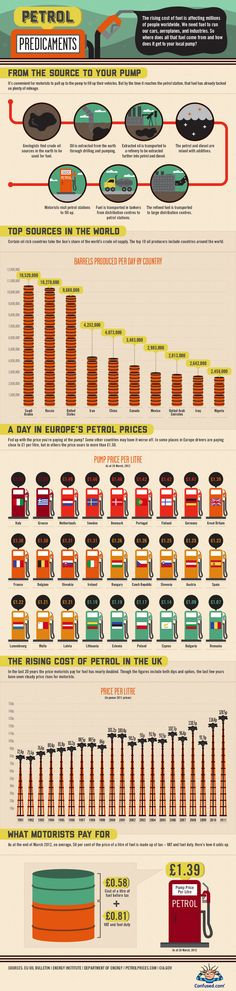 The rising cost of fuel is affecting millions of people worldwide. We need petrol to run our cars, aeroplanes, and industries. So where does all that fuel come from, how does it get to your local pump and how does the cost breakdown?