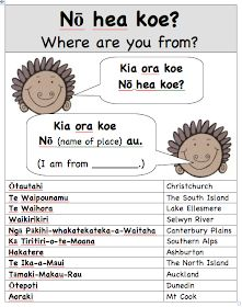 Springston Te Reo : Nō hea koe: Where are you from? School Resources, Teaching Resources, Teaching Ideas, Maori Words, Cross Tattoo For Men, Finger Plays, Maori Art, Early Childhood Education, Educational Activities