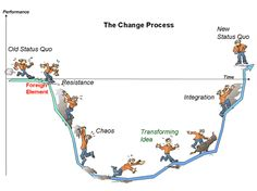 Virginia Satir change_process by Michael Erickson | 10minuteHR