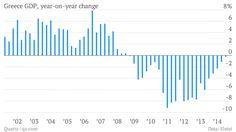 ΜΕΤΑβαση: ΑΠΟΚΑΛΥΨΗ:Η ελληνική ύφεση είναι  χειρότερη από το...
