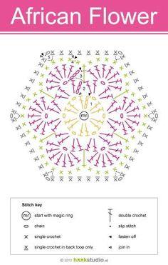 Crochet African Flower - Chart ❥ by monika197308
