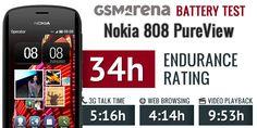Nokia 808 PureView: test di autonomia