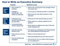 executive summary executive summary templates pinterest