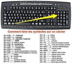 Keyboard hacks keyboard symbols, computer keyboard, computer tips, computer shortcut keys, cool Life Hacks List, Useful Life Hacks, Life List, Keyboard Symbols, Computer Keyboard, Computer Tips, Computer Science, Keyboard Shortcuts, Tips & Tricks
