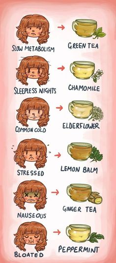 No Matter You Feel Like... Tea Always Help !