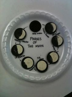 This is a great hands on activity for students to learn the phases of the moon using an oreo! Cheap and fun! This relates to the science standards for AAAs benchmarks: 4. The physical setting B. The Earth: The moon's orbit around the earth once in about 28 days changes what part of the moon is lighted by the sun and how much of that part can be seen from the earth- the phases of the moon. 4B/M5