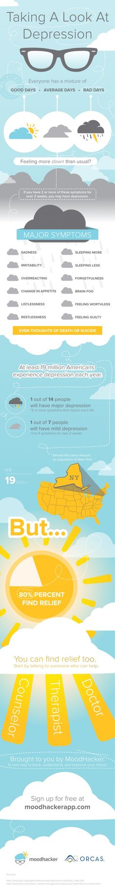 Depression-the symptom tracker I think would help more people to understand how to deal w/a loved one who suffers.