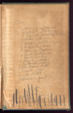 Jottings in an old book. Seems to be a list of friends...