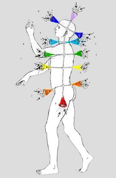 Reflexology and the ✅Chakras✅ 2020 . Chakras are spiraling centers of energy which are located on the midline of the body. Chakra Healing, Chakra Art, Chakra Meditation, Reiki Chakra, Meditation Quotes, Healing Crystals, Chakra Images, Le Reiki, Les Chakras