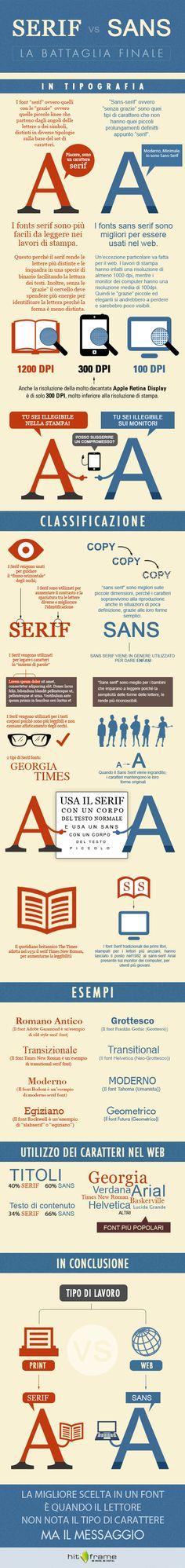 Infografica - Serif VS Sans