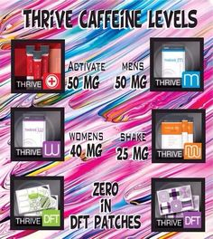 Explain caffeine levels.. Brewed coffee has 95 to 200 mg of coffee.. Thrive capsules and Lifestyle mix combined have less caffeine than a cup of coffee www.JennsThriveLife.Le-Vel.com