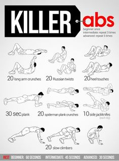 Training And Endurance – A Beginner's Guide Abs and Arm Day (and a little boxer workout) Mondays Wednesday and Fridays!Abs and Arm Day (and a little boxer workout) Mondays Wednesday and Fridays! Quick Ab Workout, Killer Ab Workouts, Killer Abs, Abs Workout Routines, Gym Workout Tips, Ab Workout At Home, Workout Challenge, Workout Fitness, Yoga Fitness