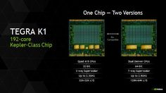 Así será el chip Tegra K1 de 64 bits para Android http://www.xatakandroid.com/p/112200