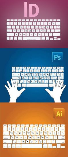 photoshop, illustrator and indesign short keys.