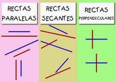 ¡Pues de imágenes sigue la cosa! Hoy os dejo una serie de imágenes relacionadas con el área de matemáticas, en concepto de apoyo visual y d...