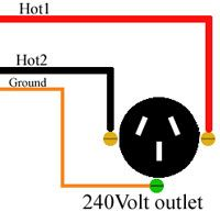 wire 240 volt outlet electrical wire and outlets how to wire 240 volt outlets and plugs