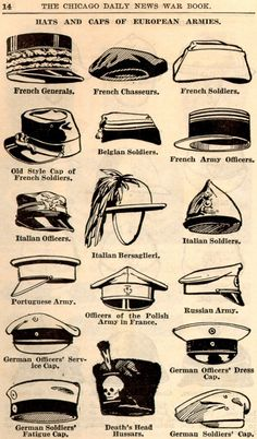 Helmets/Hats/Caps of World War I