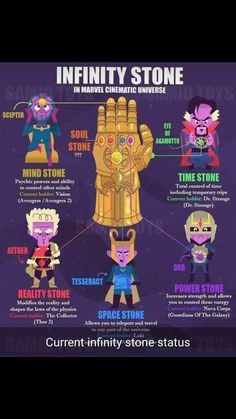 here all the stone its show that used in MARVEL. most important stone its a soul stone and its most probability its a the soul stone its in the Heimdall eye who a character of Thor movie. by heimdall name the thanos name complated. Marvel Dc Comics, Marvel Avengers, Iron Man Avengers, Marvel Memes, Avengers Actors, Avengers Humor, Avengers Characters, Avengers Superheroes, Marvel Funny