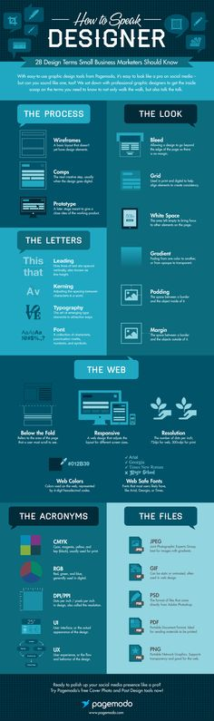 This infographic defines several web design terms. The jargon of web design is not at all similar to traditional art, because the two styles of art are completely different. Graphisches Design, Logo Design, Graphic Design Tips, Graphic Design Inspiration, Typography Design, Layout Design, Identity Design, Design Files, Design Agency