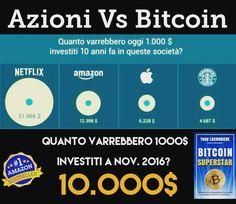 BEST AZIONI USA VS BITCOIN Non c'è confronto! Bitcoin in UN SOLO ANNO realizza il 1.000%, immagina ora cosa potremmo dire in Nov. 2018! Non perdere tempo... Informati! #bitcoinsuperstar by tonylocorriere.org
