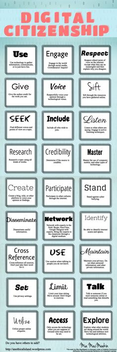 Awesome Digital Citizenship Graphic for your Classroom ~ Educational Technology and Mobile Learning