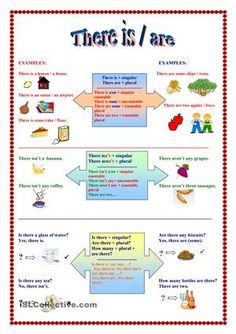 There is/are + food worksheet - Free ESL printable worksheets made by teachers