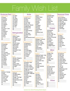 Family Wish list Printable for meal planning!  #gethealthy #getorganized
