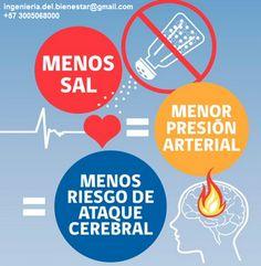 Hablemos de otro exceso…. La Sal… y sus cardiacas consecuencias….  La Organización Mundial de la Salud, recomienda un consumo de 5 gramos de sal, lo que equivale a 2000 mg de sodio, cantidad suficiente para garantizar las funciones orgánicas de un adulto.   El mayor porcentaje de sal que ingiere tú y tu familia es SAL OCULTA en los alimentos. Ejemplos: Procesado (2 rebanadas de jamón de pavo = 418,5 mg de sodio), cereal (1 taza = 300 mg de sodio), Saca cuentas. Tomate tu batido +573005068000