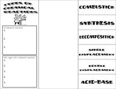 This Is A Simple EasyToFollow One Page Worksheet That Contains