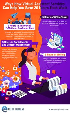 Virtual Assistant Services and Training Services help tremendously in slicing off a fraction of your work time. Virtual Assistant Services, Infographics, Infographic, Info Graphics, Visual Schedules