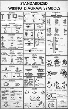 Wiring Diargram Schematic Symbols from April 1955 Popular Electronics - RF Cafe Electrical Symbols, Electrical Wiring Diagram, Electrical Work, Electrical Projects, Electrical Layout, Electrical Installation, Electronic Engineering, Electrical Engineering, Chemical Engineering