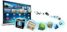Portais TV Samsung Slim LED ES6800