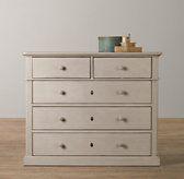 "Ari's Room Tate Dresser | Dressers | Restoration Hardware Baby & Child Overall: 43""W x 19""D x 35""H Top Drawer Interior: 16½""W x 15""D x 4½""H Bottom Drawer Interior: 35½""W x 15""D x 5½""H Weight: 141 lbs."