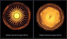 "Why Christians and ""Worship"" Teams Should Tune to 432 hz and Abandon 440 hz. ... What is the difference of frequencies hertz vibration in ref to the human body and hearing? HEED WHAT YOU HEAR. (water 432 hz verses 440 hz) ... feeling fuzzy or foggy like the water?"