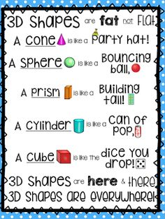 Get to know our students at the beginning of the year with this All About Me activity! Here is a group of Coin Anchor Charts ! 3d Shapes Kindergarten, Kindergarten Anchor Charts, Teaching Shapes, Math Anchor Charts, Preschool Math, Math Classroom, Fun Math, Teaching Math, 3d Shapes Activities