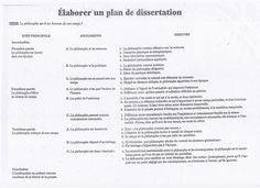 Elaborer un plan de dissertation