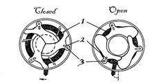 3 Leaf Mechanical Iris / Aperture 1. Adjuster ring 2. Slot that pin on adjuster ring sits in 3. Pivot point of leaf, does not move, but leave rotates on that spot as adjuster pins shift leaves by riding in the slots