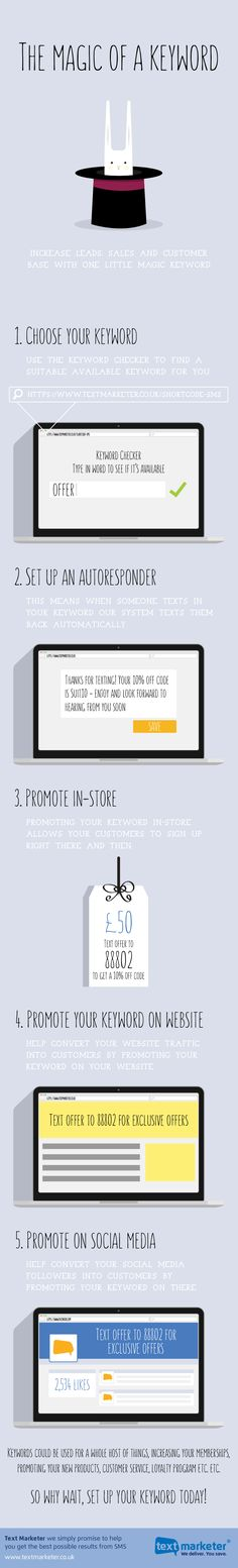 How to Increase Your Sales, Leads and Customer Base With Ease... [Infographic]