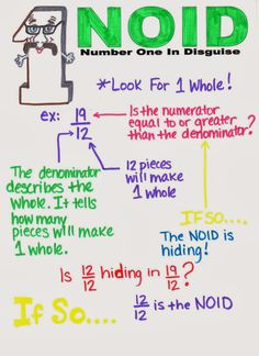 Number One In Disguise- Mrs. White's 6th Grade Math Blog: February 2014