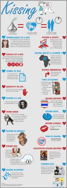 Psychology infographic and charts Tips for being a better kisser. Infographic Description Tips for being a better kisser Online Marketing Strategies, Marketing Budget, E-mail Marketing, Small Business Marketing, Marketing Articles, Marketing Tactics, Kissing Facts, Muscles Of The Face, Good Kisser