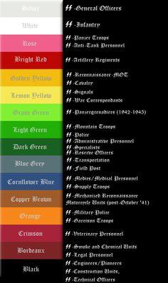 SS Waffenfarbe Chart